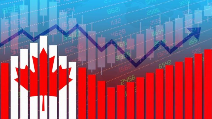 Canadian Employment Rates in 2021