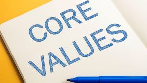 How to Prepare For a Values-Based Interview